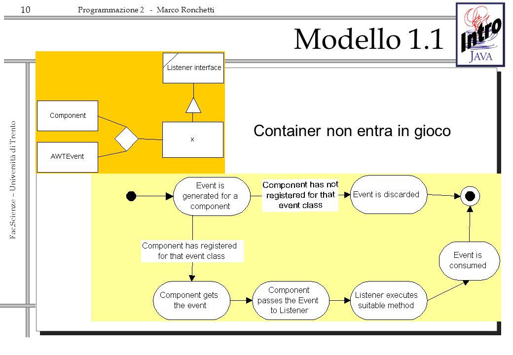 10 Fac.Scienze – Università di Trento Programmazione 2 - Marco Ronchetti Modello 1.1 Container non entra in gioco