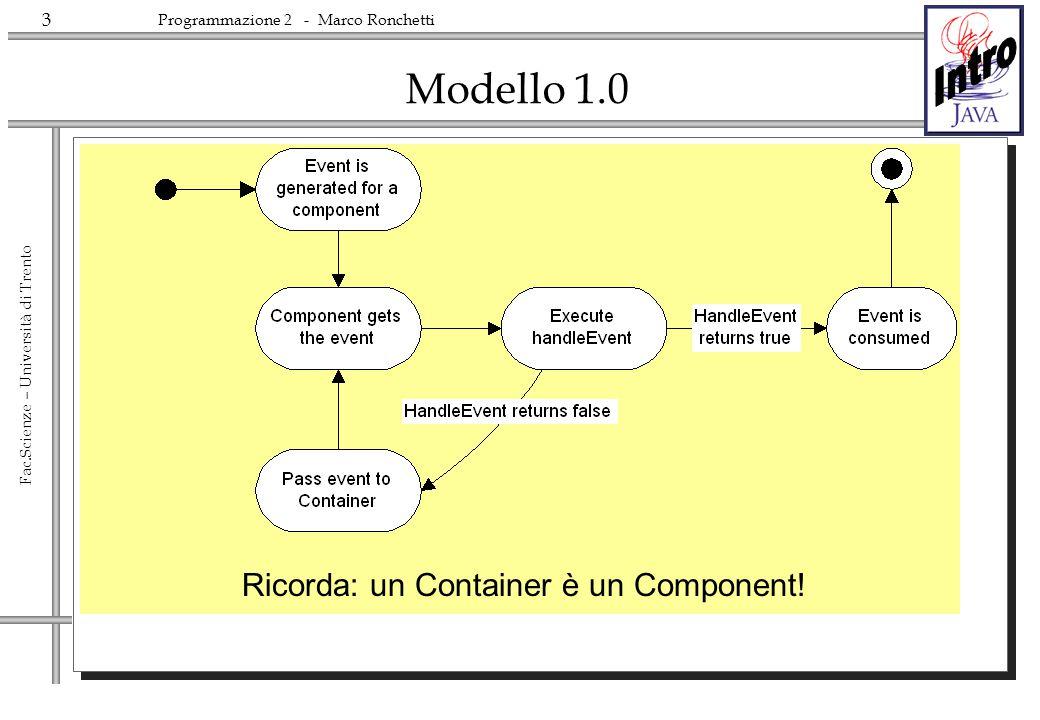 3 Fac.Scienze – Università di Trento Programmazione 2 - Marco Ronchetti Modello 1.0 Ricorda: un Container è un Component!