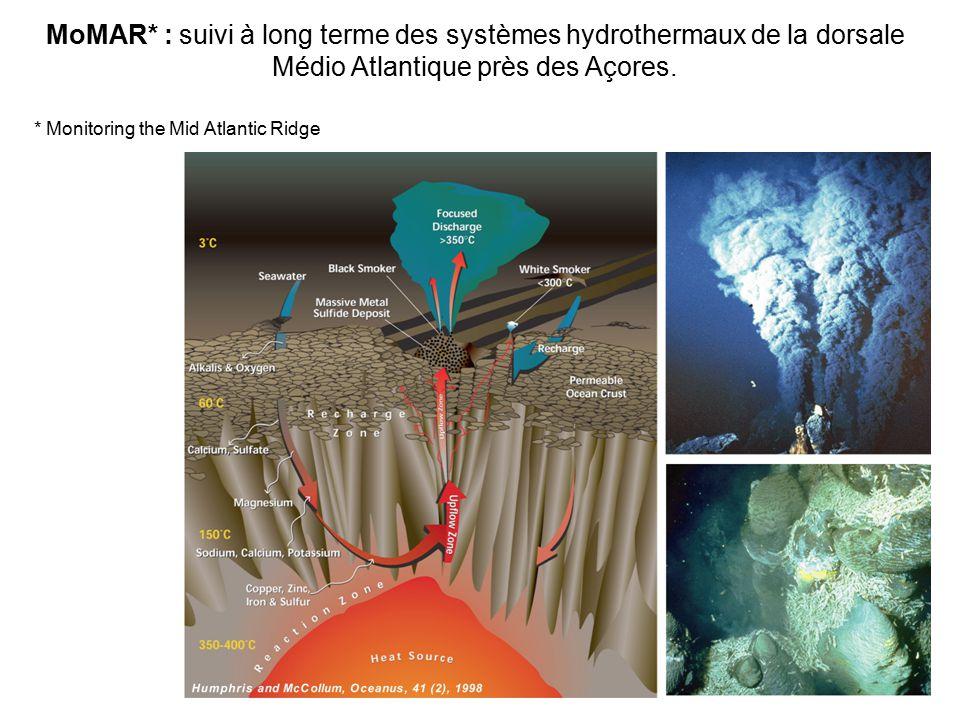 Objectifs : dynamique des systèmes (écosystèmes) hydrothermaux de la dorsale Médio-Atlantique Approche : Observations/échantillonnage répétés et Suivi temporel des processus