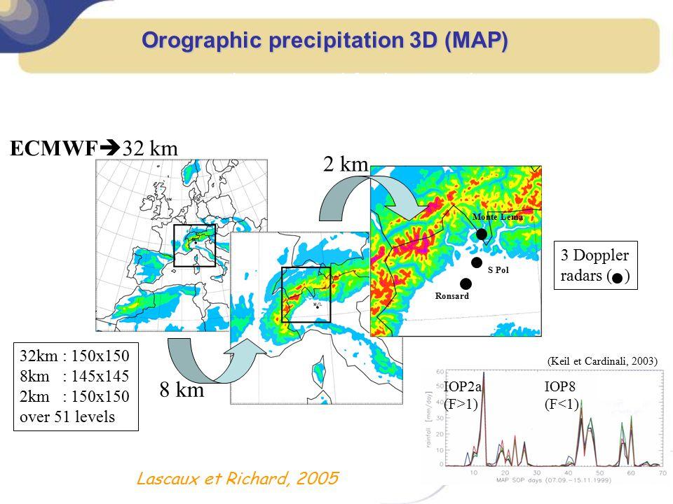 (Keil et Cardinali, 2003) 32km : 150x150 8km : 145x145 2km : 150x150 over 51 levels IOP8 (F<1) IOP2a (F>1) 8 km 2 km Monte Lema S Pol Ronsard ECMWF 