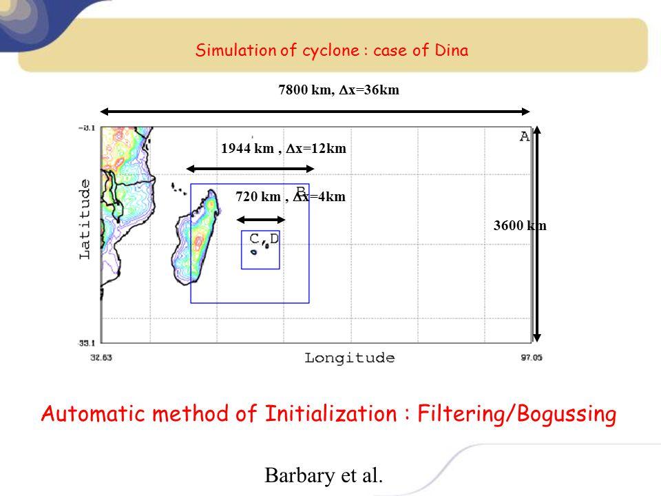 Simulation of cyclone : case of Dina 7800 km,  x=36km 1944 km,  x=12km 720 km,  x=4km 3600 km Automatic method of Initialization : Filtering/Boguss