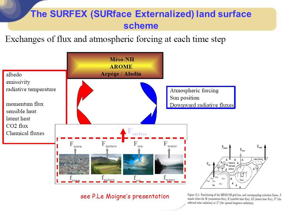 The SURFEX (SURface Externalized) land surface scheme see P.Le Moigne's presentation
