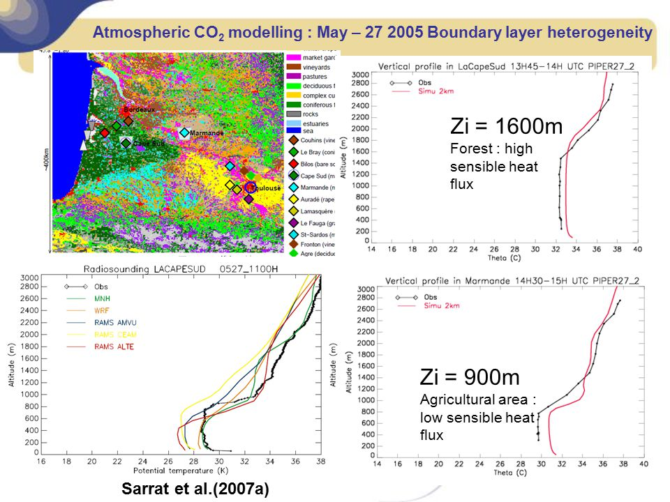 Sarrat et al.(2007a) Atmospheric CO 2 modelling : May – 27 2005 Boundary layer heterogeneity Zi = 900m Agricultural area : low sensible heat flux Zi =