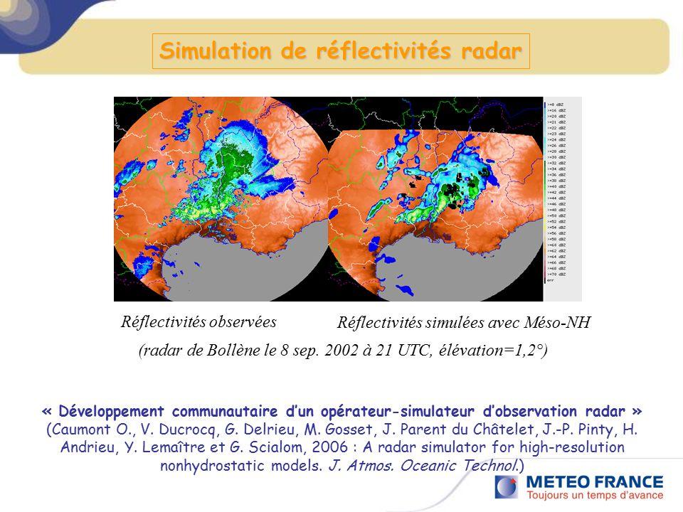 Réflectivités observées Réflectivités simulées avec Méso-NH (radar de Bollène le 8 sep. 2002 à 21 UTC, élévation=1,2°) « Développement communautaire d