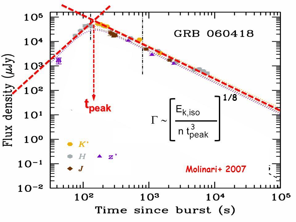 0  E k,iso n t peak 3 1/8 t peak
