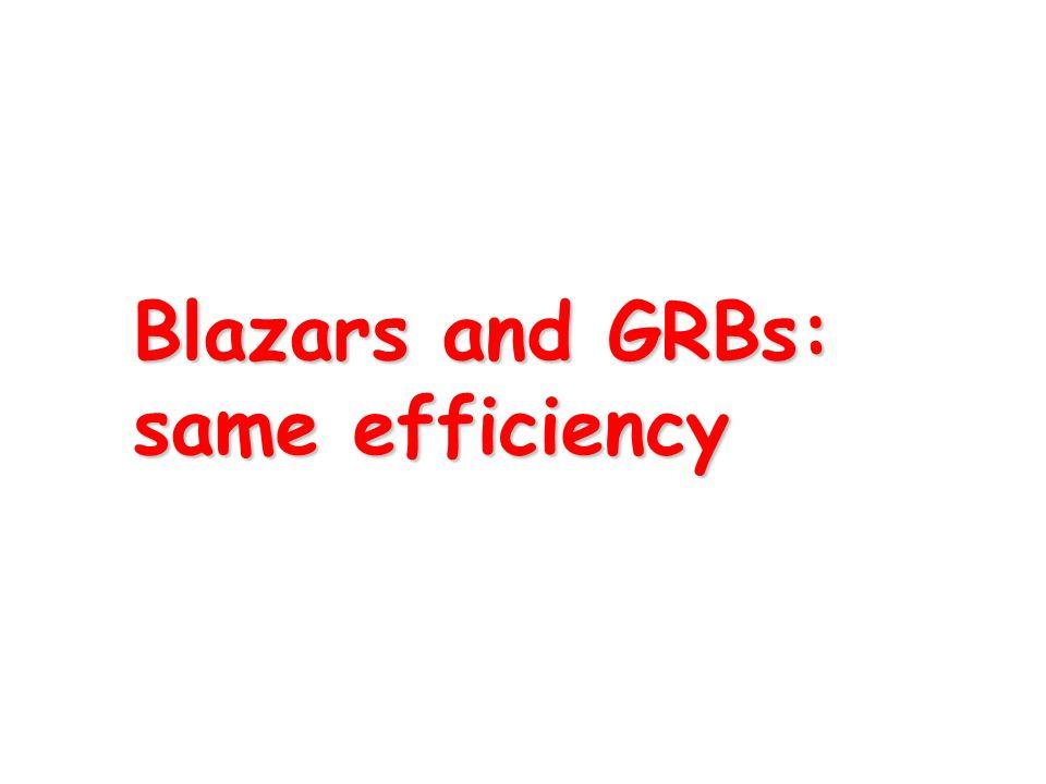 Blazars and GRBs: same efficiency