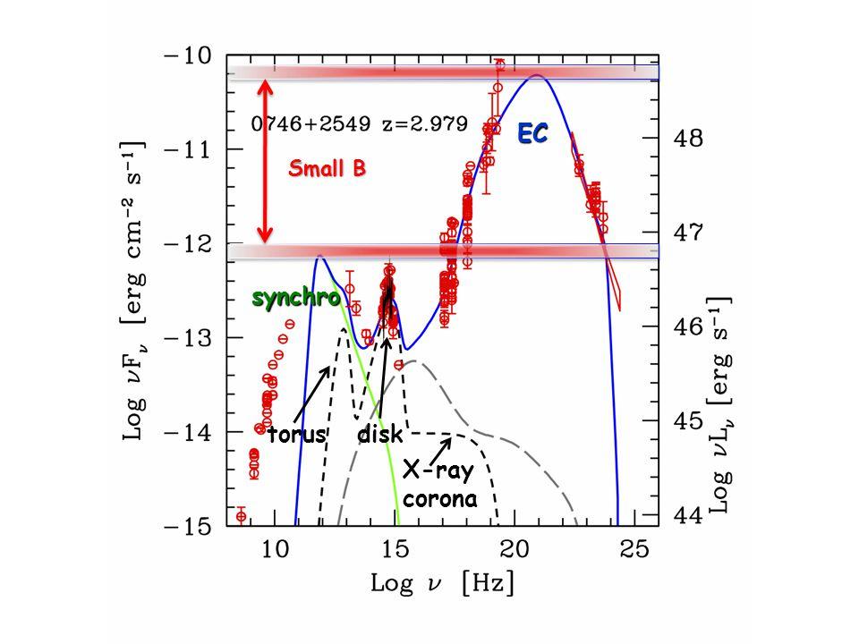 synchro EC Small B torusdisk X-ray corona