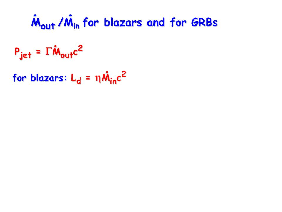 M out /M in for blazars and for GRBs P jet =  M out c 2 L d =  M in c 2 for blazars: