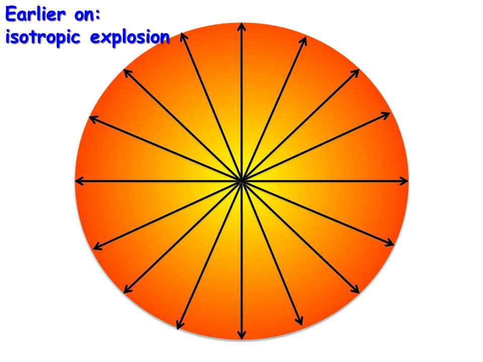 Earlier on: isotropic explosion