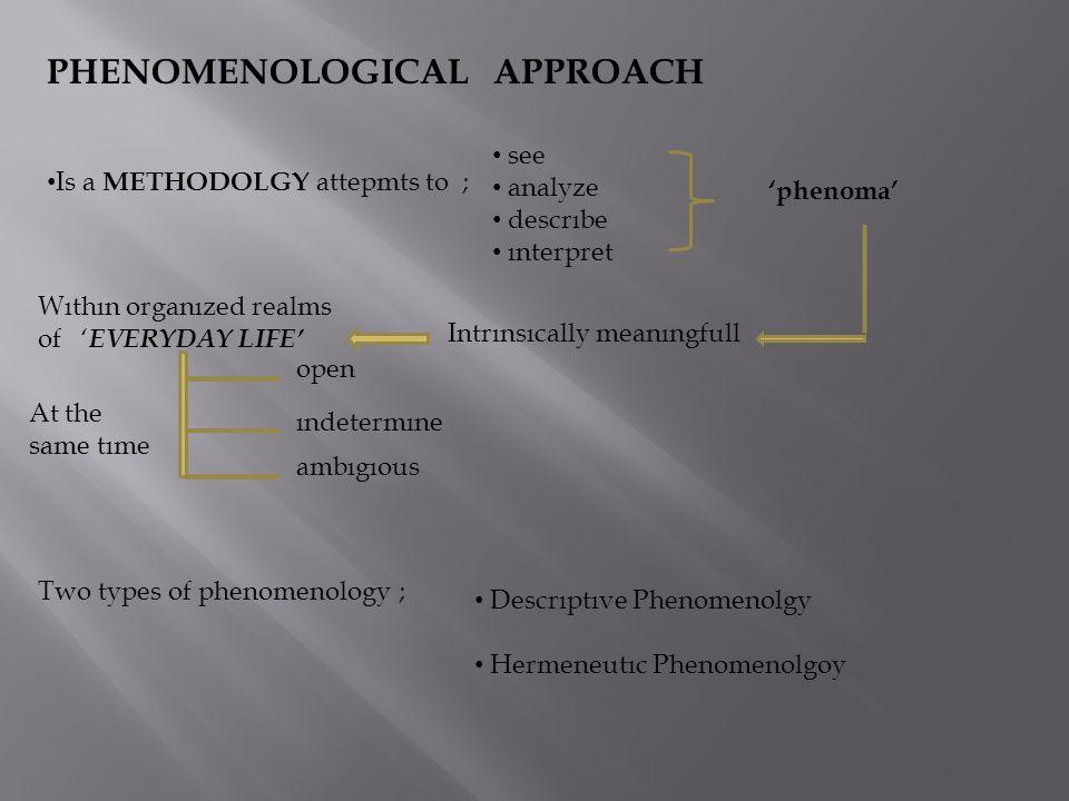 PHENOMENOLOGICAL APPROACH Is a METHODOLGY attepmts to ; see analyze descrıbe ınterpret 'phenoma' Intrınsıcally meanıngfull Wıthın organızed realms of