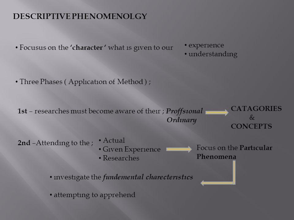 DESCRIPTIVE PHENOMENOLGY Focusus on the 'character ' what ıs gıven to our experıence understandıng Three Phases ( Applıcatıon of Method ) ; 1st – rese