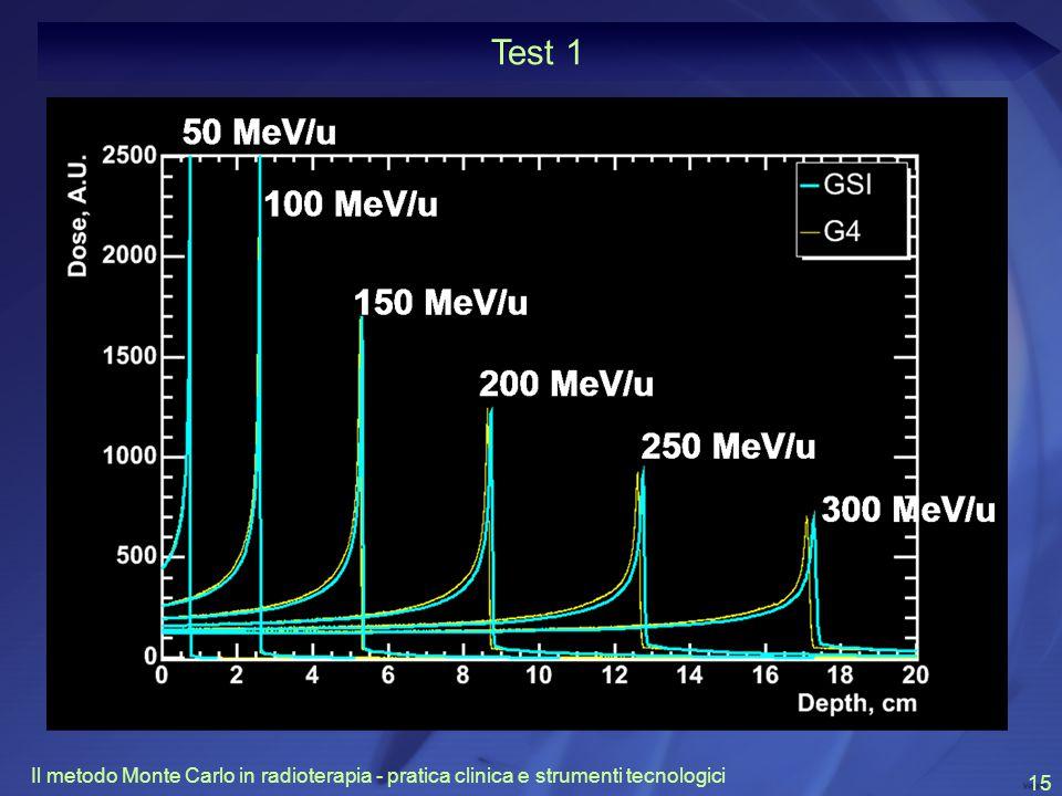 Il metodo Monte Carlo in radioterapia - pratica clinica e strumenti tecnologici 15 Test 1