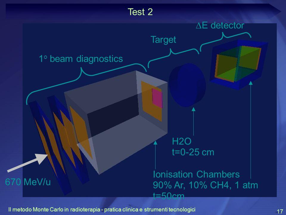 Il metodo Monte Carlo in radioterapia - pratica clinica e strumenti tecnologici 17 Ionisation Chambers 90% Ar, 10% CH4, 1 atm t=50cm  E detector 670 MeV/u Target 1 o beam diagnostics H2O t=0-25 cm Test 2