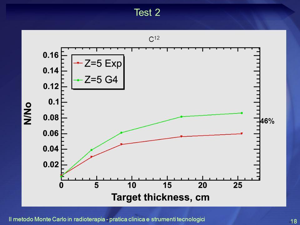 Il metodo Monte Carlo in radioterapia - pratica clinica e strumenti tecnologici 18 C 12 46% Test 2