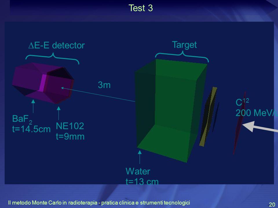 Il metodo Monte Carlo in radioterapia - pratica clinica e strumenti tecnologici 20 Water t=13 cm NE102 t=9mm BaF 2 t=14.5cm  E-E detector 3m C 12 200 MeV/u Target Test 3