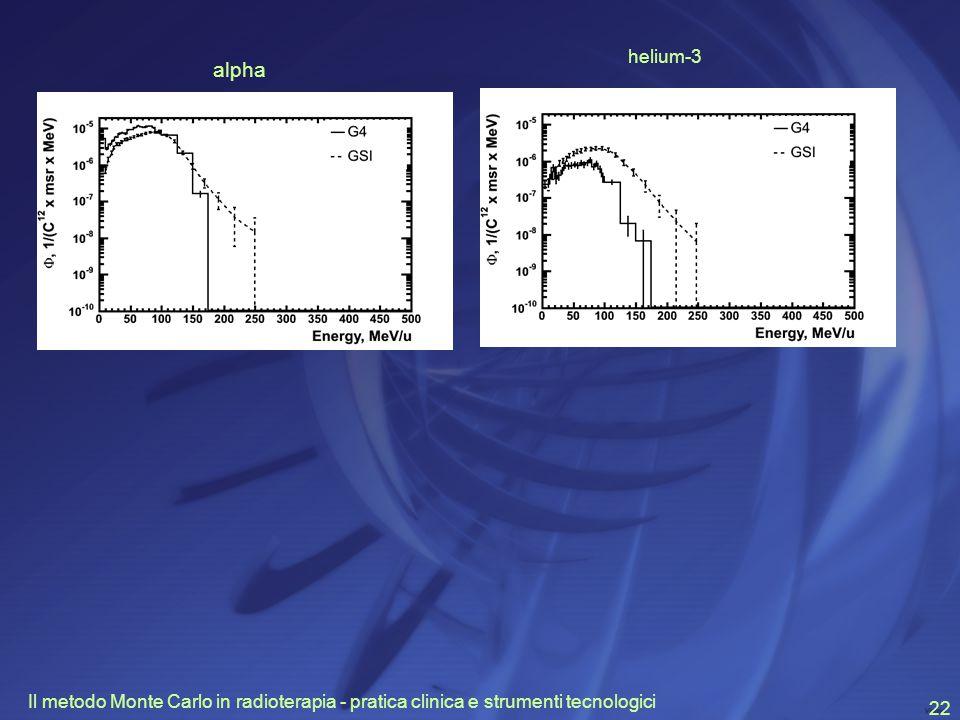 Il metodo Monte Carlo in radioterapia - pratica clinica e strumenti tecnologici 22 helium-3 alpha