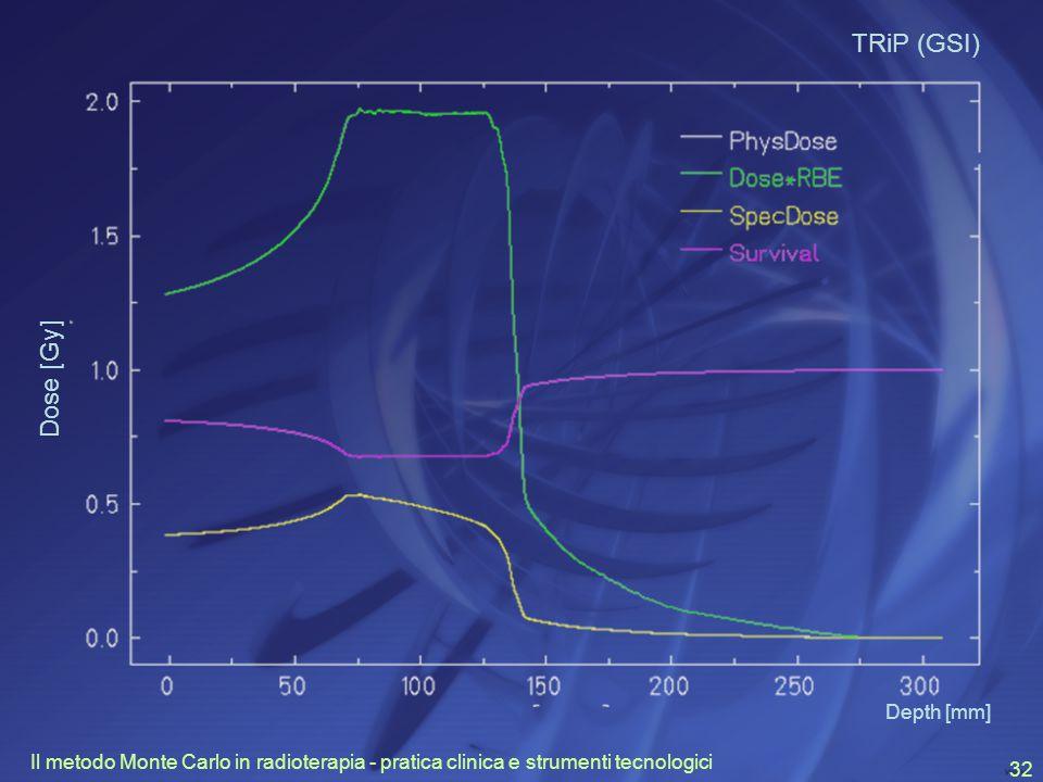 Il metodo Monte Carlo in radioterapia - pratica clinica e strumenti tecnologici 32 Dose [Gy] Depth [mm] TRiP (GSI)