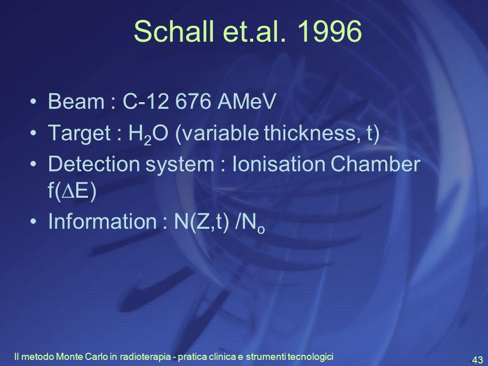 Il metodo Monte Carlo in radioterapia - pratica clinica e strumenti tecnologici 43 Schall et.al.