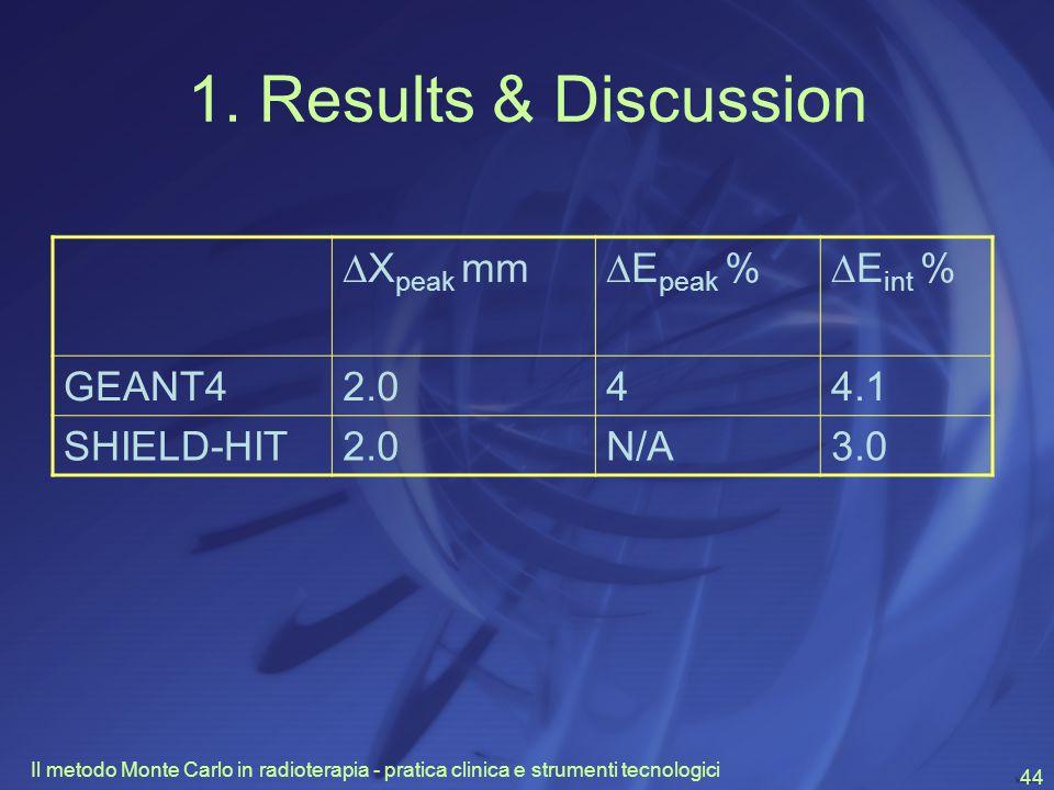 Il metodo Monte Carlo in radioterapia - pratica clinica e strumenti tecnologici 44 1.