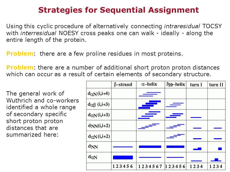 Strategies for Sequential Assignment Using this cyclic procedure of alternatively connecting intraresidual TOCSY with interresidual NOESY cross peaks one can walk - ideally - along the entire length of the protein.