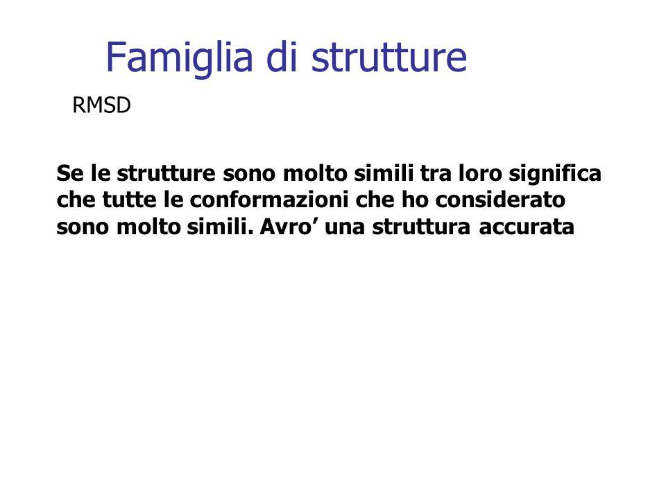 Famiglia di strutture RMSD Se le strutture sono molto simili tra loro significa che tutte le conformazioni che ho considerato sono molto simili.