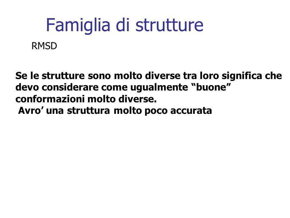 Famiglia di strutture RMSD Se le strutture sono molto diverse tra loro significa che devo considerare come ugualmente buone conformazioni molto diverse.