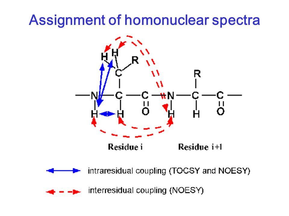 TOCSY Total Correlation Spectroscopy Esperimento 2D analogo al COSY, utile per misurare gli accoppiamenti scalari consecutivi