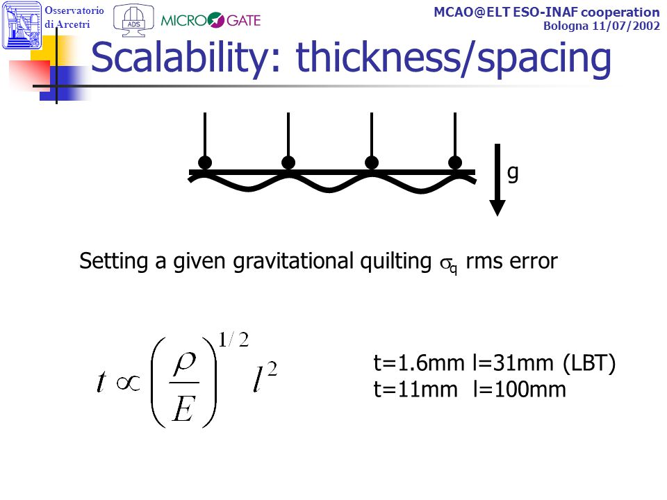Osservatorio di Arcetri MCAO@ELT ESO-INAF cooperation Bologna 11/07/2002 Scalability: thickness/spacing Setting a given gravitational quilting  q rms error g t=1.6mm l=31mm (LBT) t=11mm l=100mm
