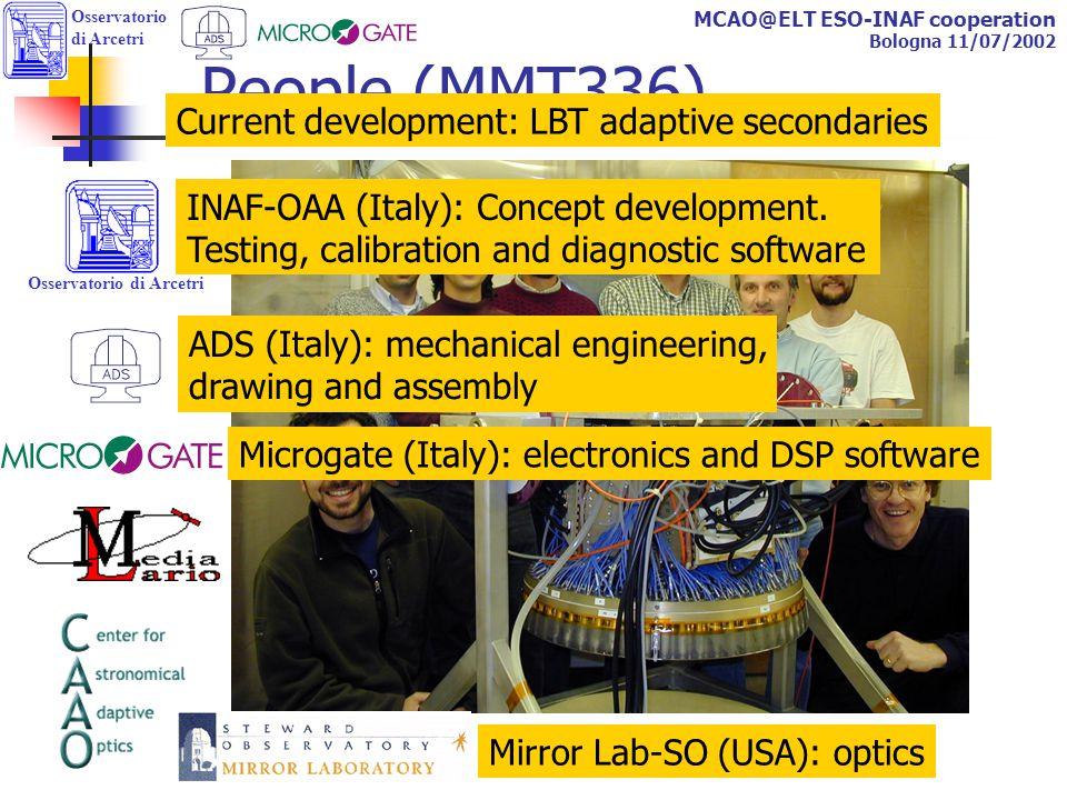 Osservatorio di Arcetri MCAO@ELT ESO-INAF cooperation Bologna 11/07/2002 People (MMT336) Osservatorio di Arcetri INAF-OAA (Italy): Concept development.