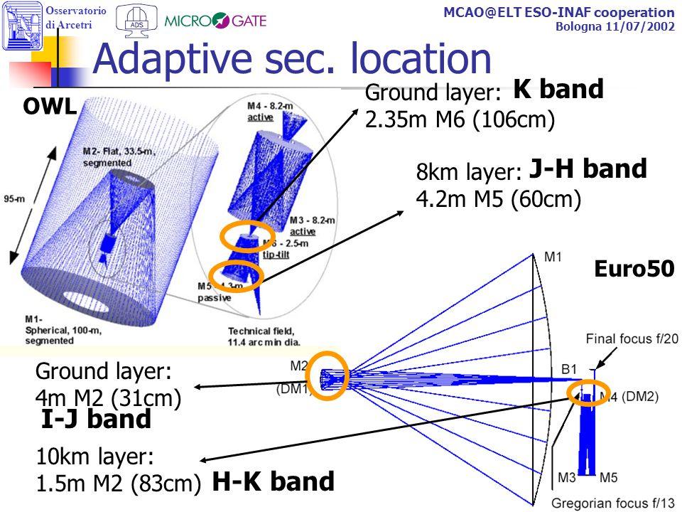 Osservatorio di Arcetri MCAO@ELT ESO-INAF cooperation Bologna 11/07/2002 Adaptive sec.