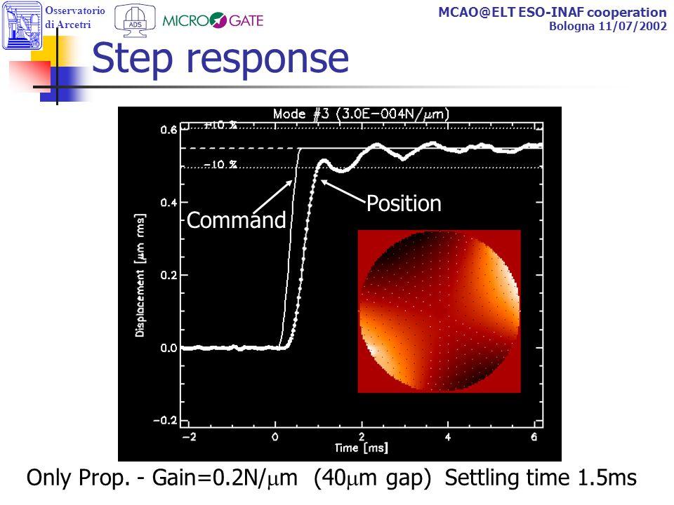 Osservatorio di Arcetri MCAO@ELT ESO-INAF cooperation Bologna 11/07/2002 Step response Only Prop.