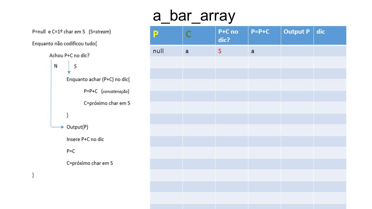 a_bar_array PC P+C no dic P=P+COutput Pdic nullaSa