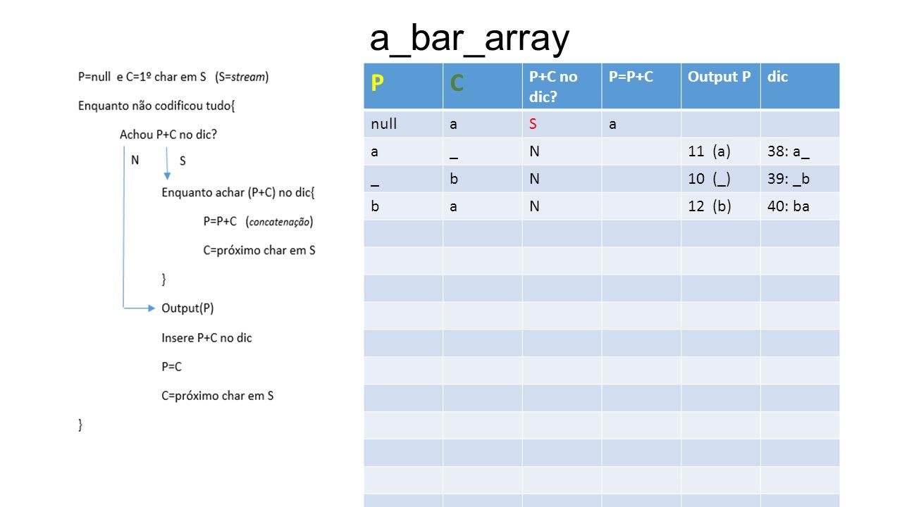 PC P+C no dic P=P+COutput Pdic nullaSa a_N11 (a)38: a_ _bN10 (_)39: _b baN12 (b)40: ba a_bar_array