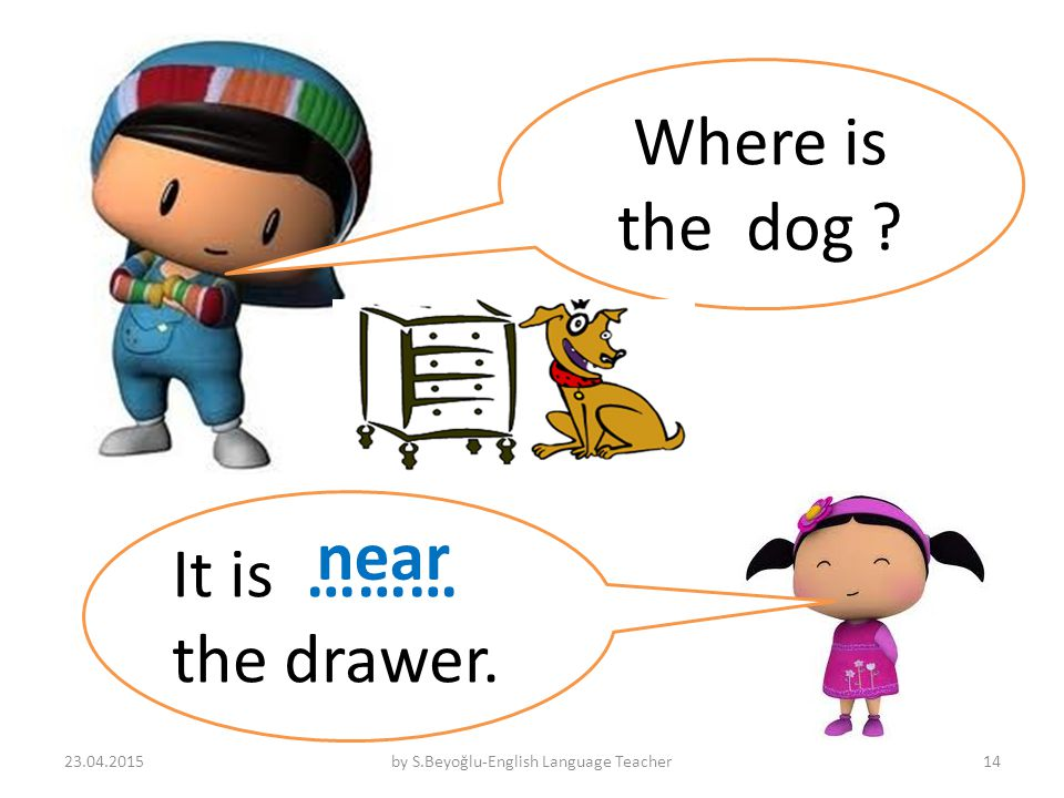 Where is the dog It is ……… the drawer. near 23.04.2015by S.Beyoğlu-English Language Teacher14