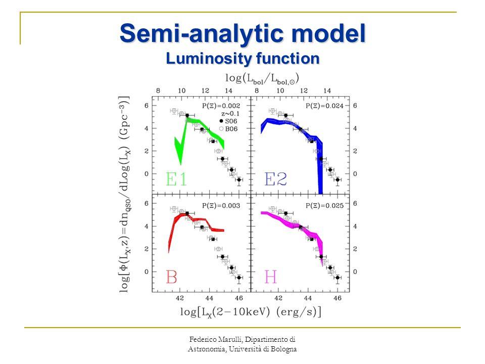 Federico Marulli, Dipartimento di Astronomia, Università di Bologna Semi-analytic model Luminosity function