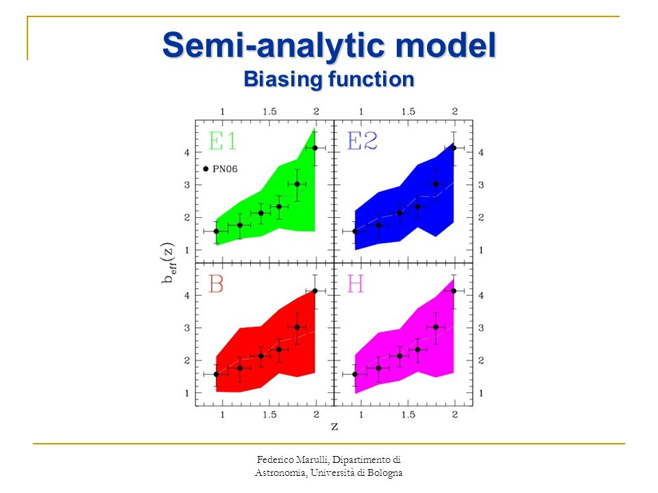 Federico Marulli, Dipartimento di Astronomia, Università di Bologna Semi-analytic model Biasing function