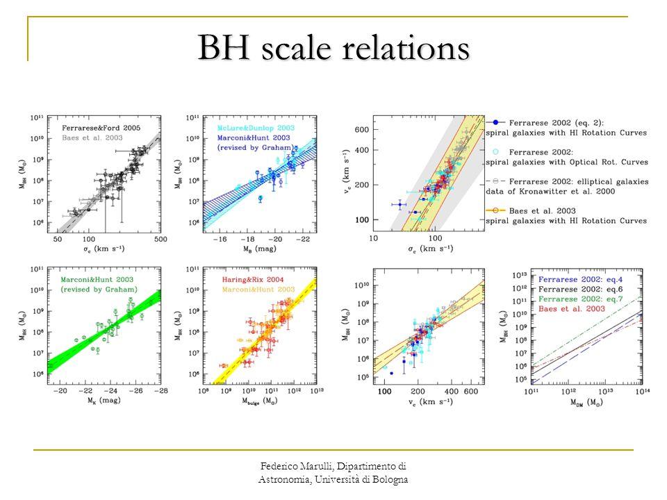 Federico Marulli, Dipartimento di Astronomia, Università di Bologna BH scale relations
