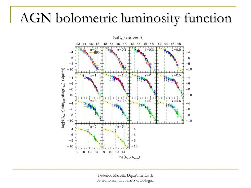 Federico Marulli, Dipartimento di Astronomia, Università di Bologna AGN bolometric luminosity function