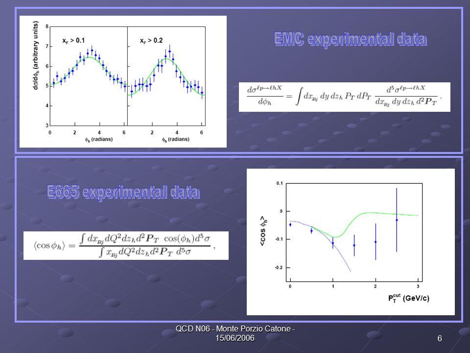 17 QCD N06 - Monte Porzio Catone - 15/06/2006 Description of BELLE data