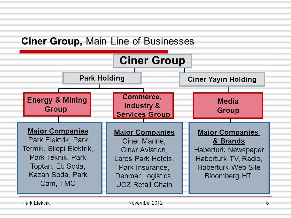 Park Elektrik8 Ciner Group, Main Line of Businesses Energy & Mining Group Ciner Group Media Group Commerce, Industry & Services Group Major Companies