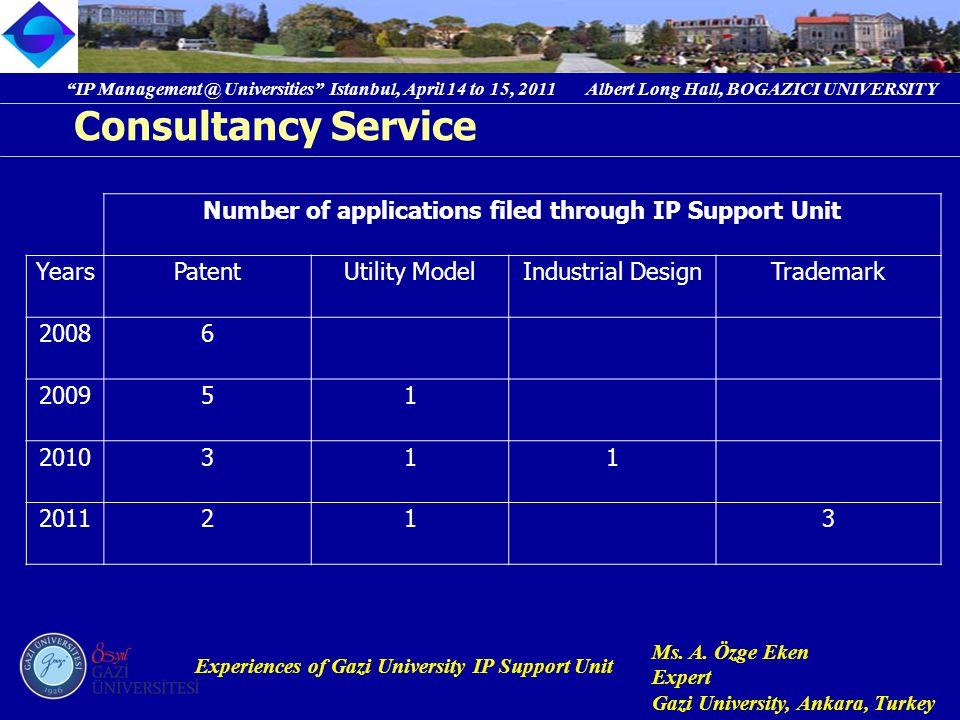 IP Management @ Universities Istanbul, April 14 to 15, 2011 Albert Long Hall, BOGAZICI UNIVERSITY Experiences of Gazi University IP Support Unit Ms.