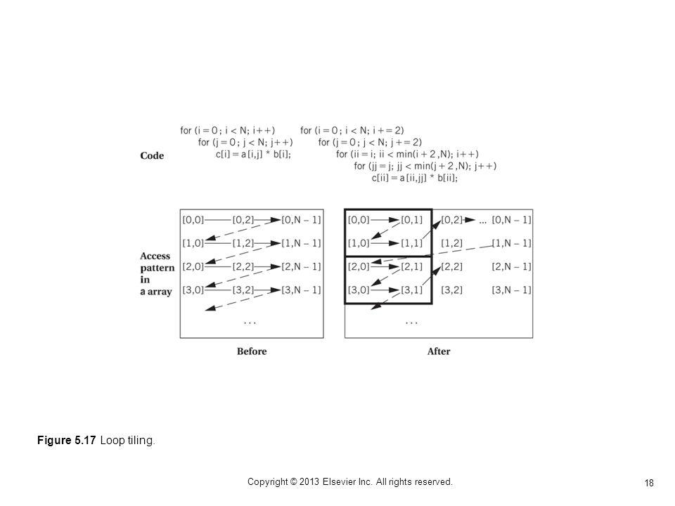 18 Copyright © 2013 Elsevier Inc. All rights reserved. Figure 5.17 Loop tiling.