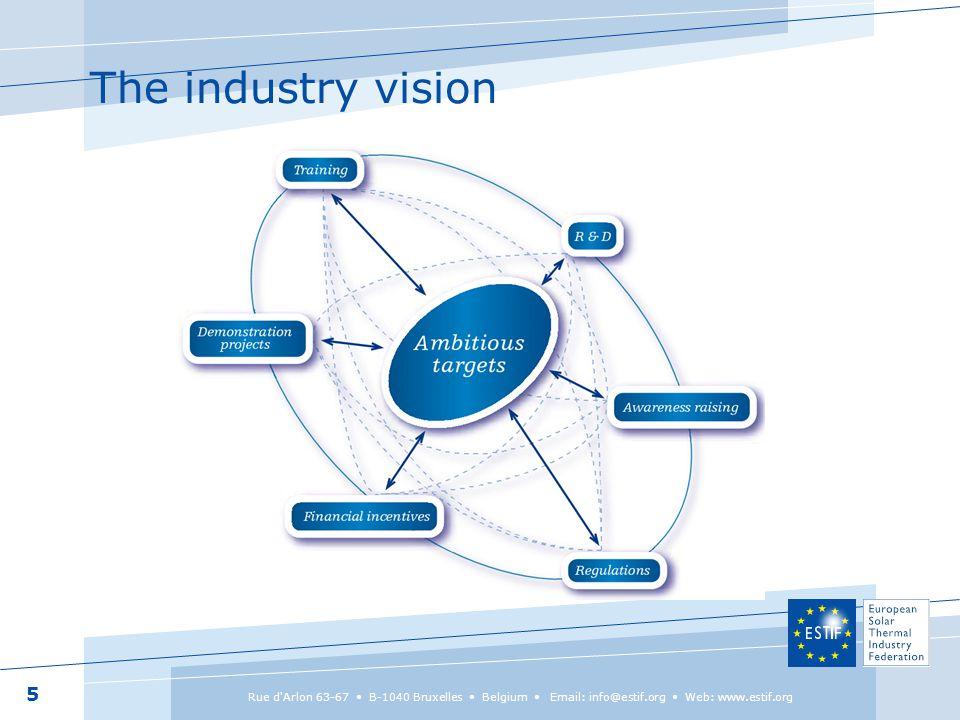 The industry vision 5 Rue d Arlon 63-67 B-1040 Bruxelles Belgium Email: info@estif.org Web: www.estif.org