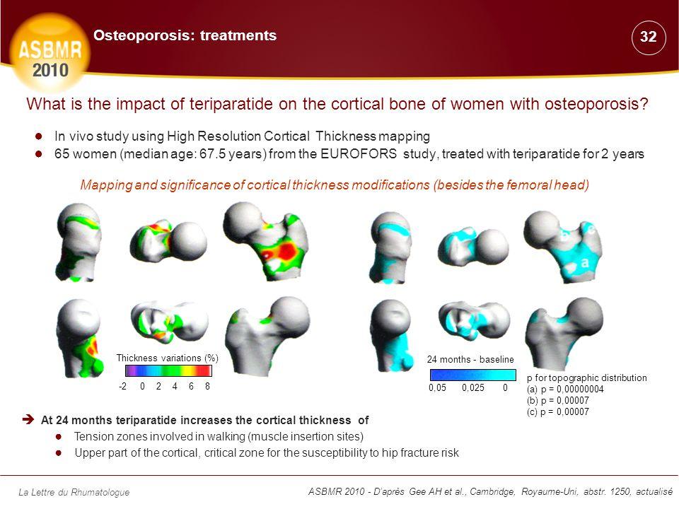 La Lettre du Rhumatologue ASBMR 2010 - D'après Gee AH et al., Cambridge, Royaume-Uni, abstr.