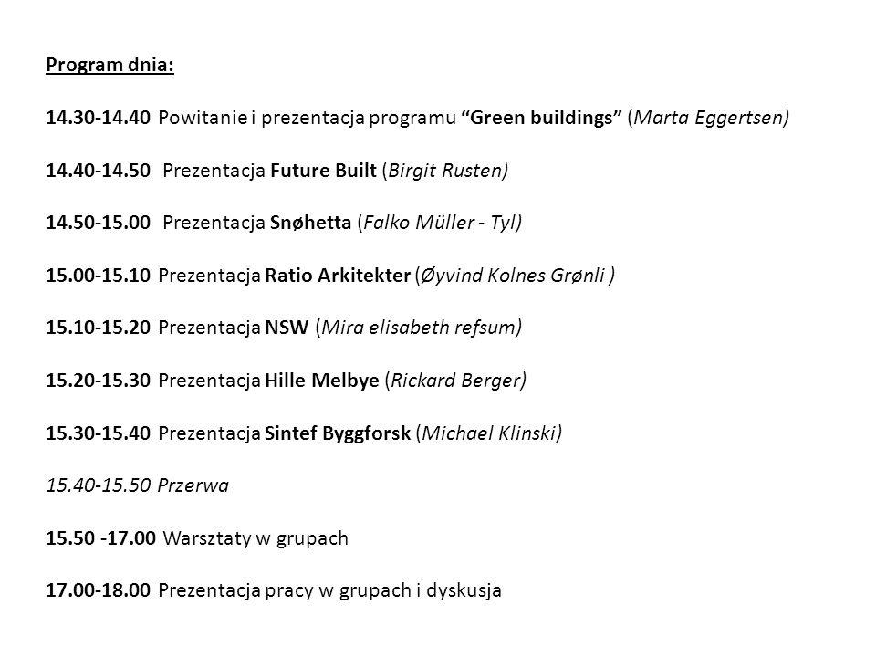 """Program dnia: 14.30-14.40 Powitanie i prezentacja programu """"Green buildings"""" (Marta Eggertsen) 14.40-14.50 Prezentacja Future Built (Birgit Rusten) 14"""