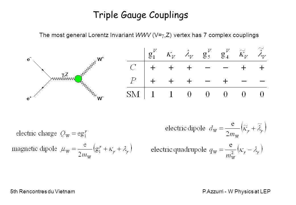 5th Rencontres du VietnamP.Azzurri - W Physics at LEP Triple Gauge Couplings The most general Lorentz Invariant WWV (V= ,Z) vertex has 7 complex couplings