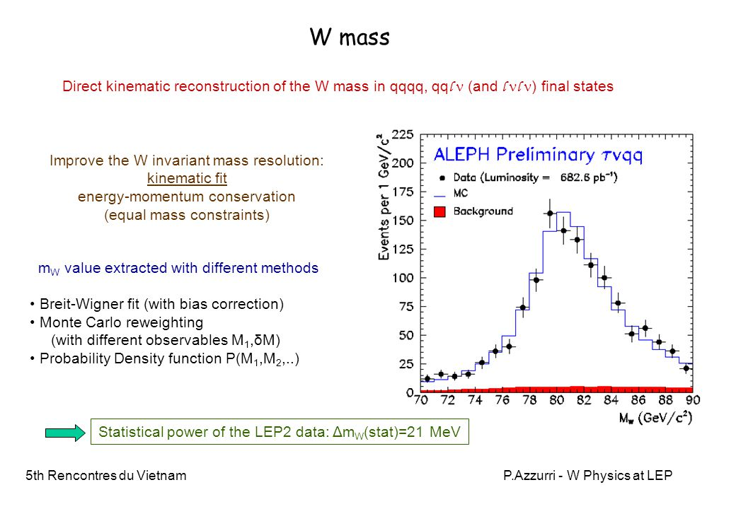 5th Rencontres du VietnamP.Azzurri - W Physics at LEP W mass Improve the W invariant mass resolution: kinematic fit energy-momentum conservation (equa