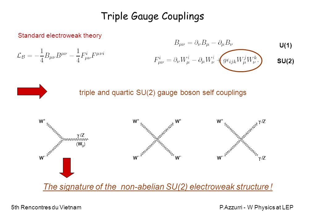 5th Rencontres du VietnamP.Azzurri - W Physics at LEP W mass Improve the W invariant mass resolution: kinematic fit energy-momentum conservation (equal mass constraints) Direct kinematic reconstruction of the W mass in qqqq, qq l (and l l ) final states m W value extracted with different methods Breit-Wigner fit (with bias correction) Monte Carlo reweighting (with different observables M 1,δM) Probability Density function P(M 1,M 2,..) Statistical power of the LEP2 data: Δm W (stat)=21 MeV