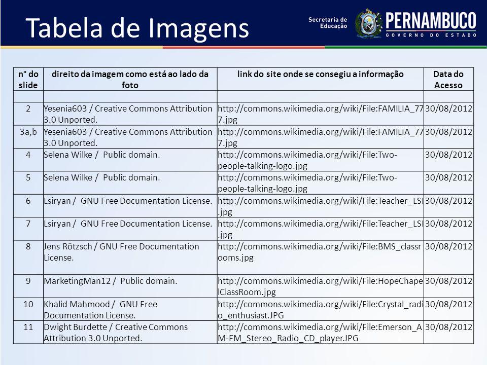 Tabela de Imagens n° do slide direito da imagem como está ao lado da foto link do site onde se consegiu a informaçãoData do Acesso 2Yesenia603 / Creative Commons Attribution 3.0 Unported.