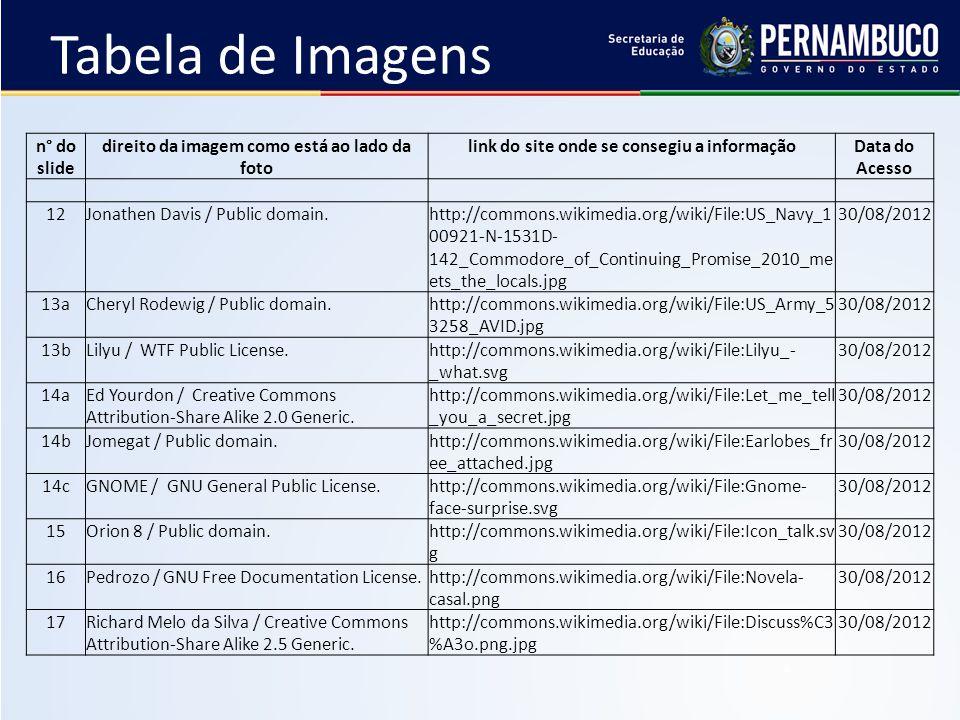 Tabela de Imagens n° do slide direito da imagem como está ao lado da foto link do site onde se consegiu a informaçãoData do Acesso 12Jonathen Davis / Public domain.http://commons.wikimedia.org/wiki/File:US_Navy_1 00921-N-1531D- 142_Commodore_of_Continuing_Promise_2010_me ets_the_locals.jpg 30/08/2012 13aCheryl Rodewig / Public domain.http://commons.wikimedia.org/wiki/File:US_Army_5 3258_AVID.jpg 30/08/2012 13bLilyu / WTF Public License.http://commons.wikimedia.org/wiki/File:Lilyu_- _what.svg 30/08/2012 14aEd Yourdon / Creative Commons Attribution-Share Alike 2.0 Generic.